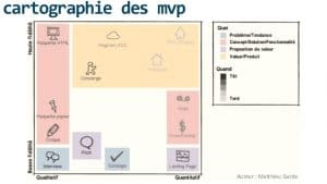 Cartographie MVP
