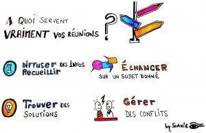 Animation Réunions Funs & Efficaces